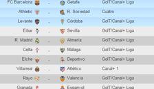 Partidos y horarios de la Jornada 34 de la Liga BBVA